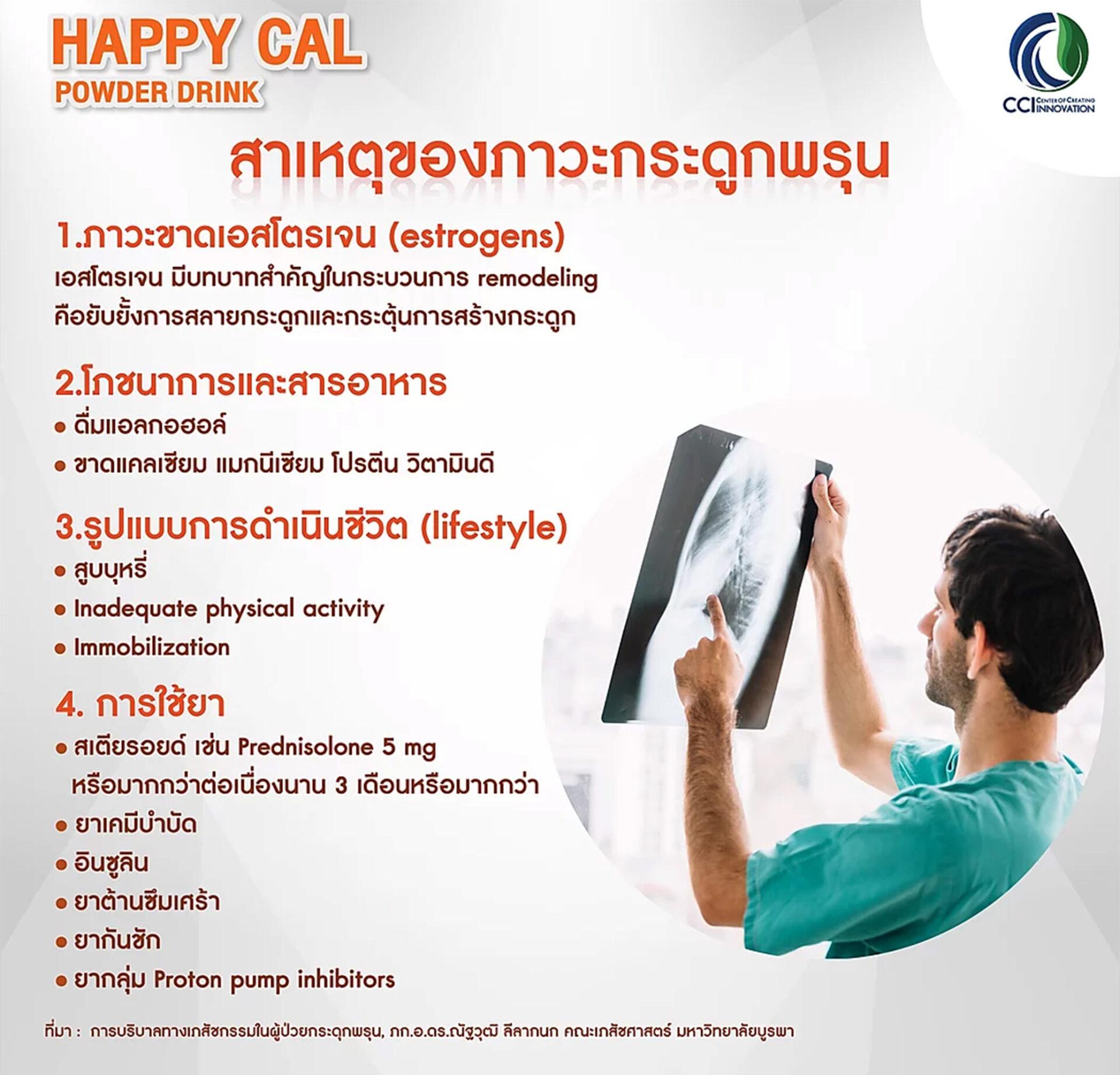 Happy Cal แฮปปี้แคล สาเหตุของภาวะกระดูกพรุน กระดูกบาง เสริมแคลเซียม บำรุงกระดูก ป้องกันกระดูกเสื่อม ป้องกันกระดูกพรุน